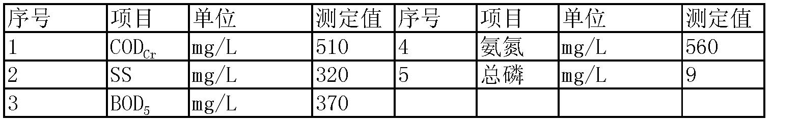 Figure CN103288302BD00093