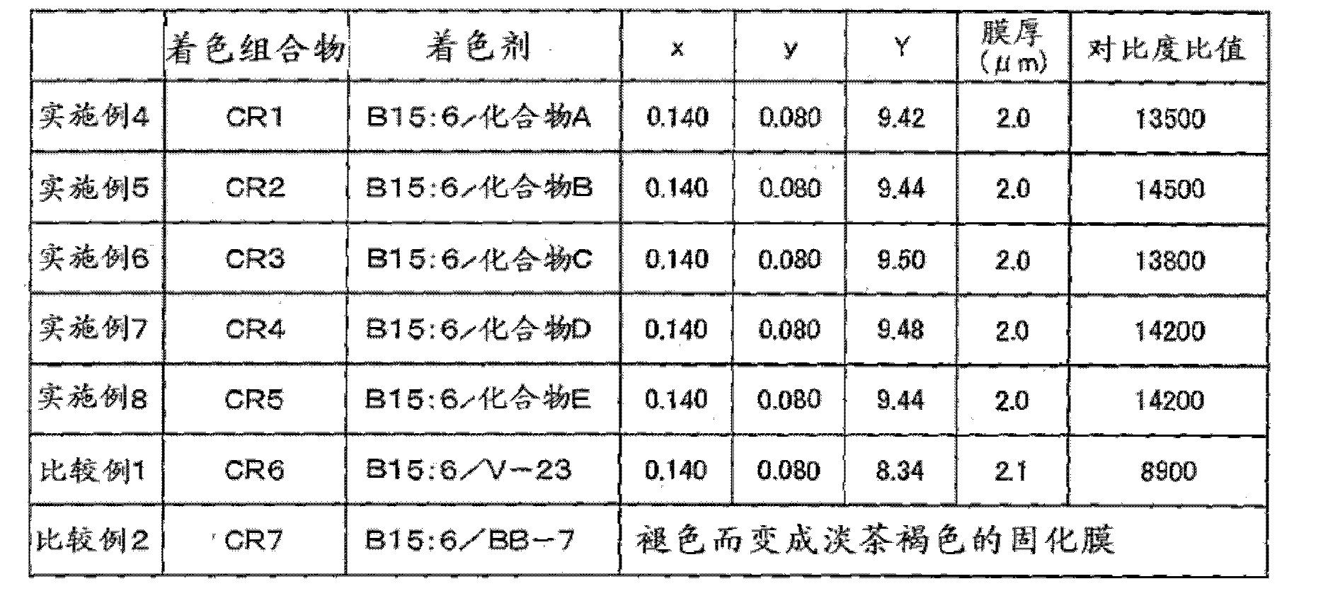 Figure CN102645842BD00341