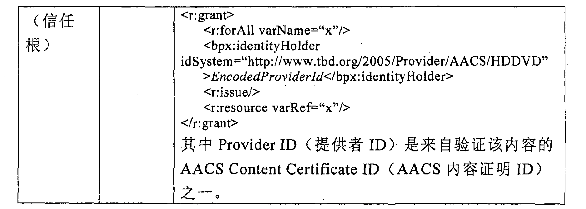 Figure CN101278510BD00321