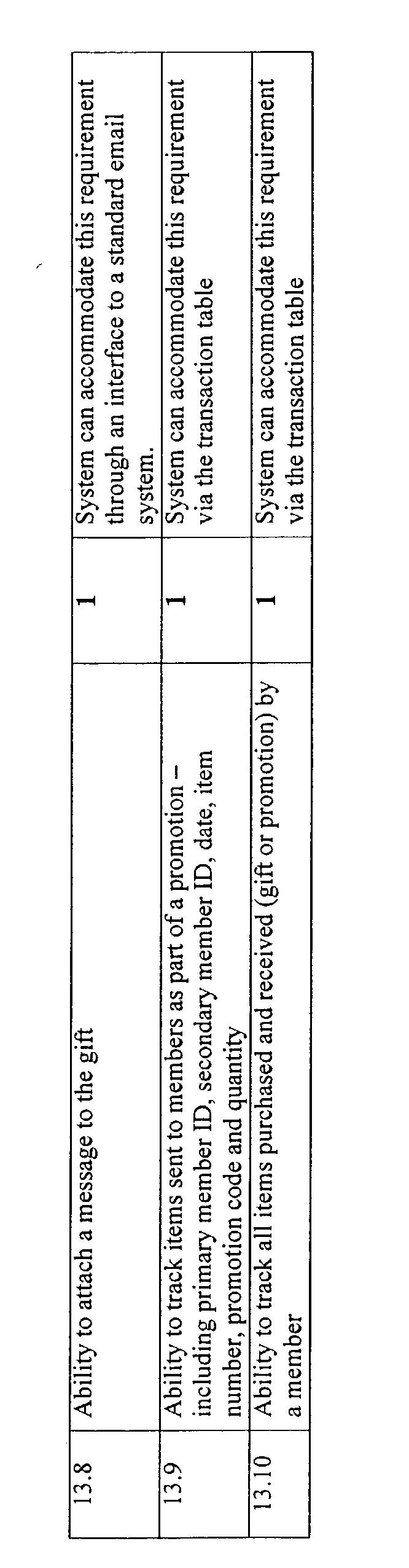 Figure US20030023491A1-20030130-P00062