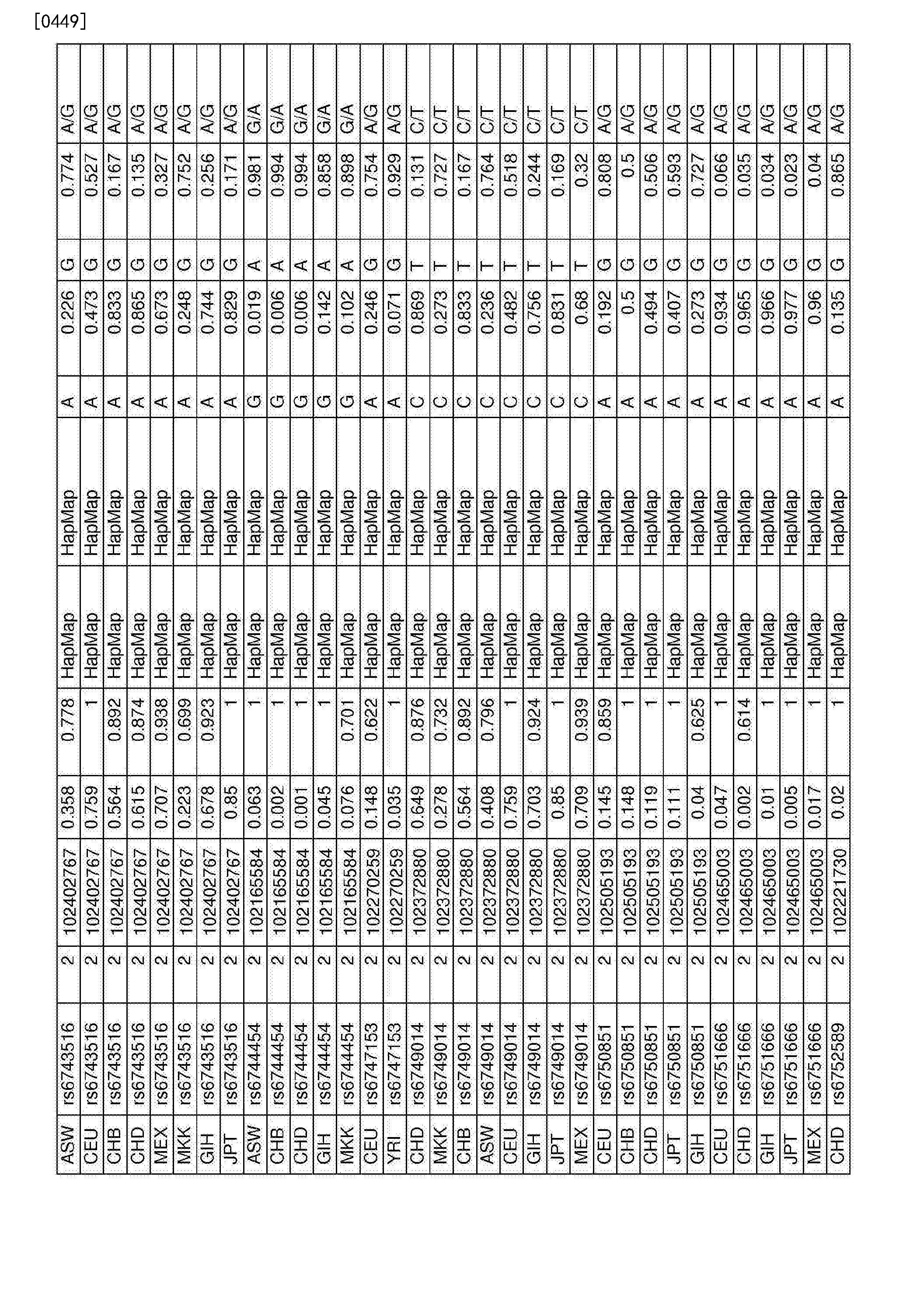 Figure CN107109494AD01201