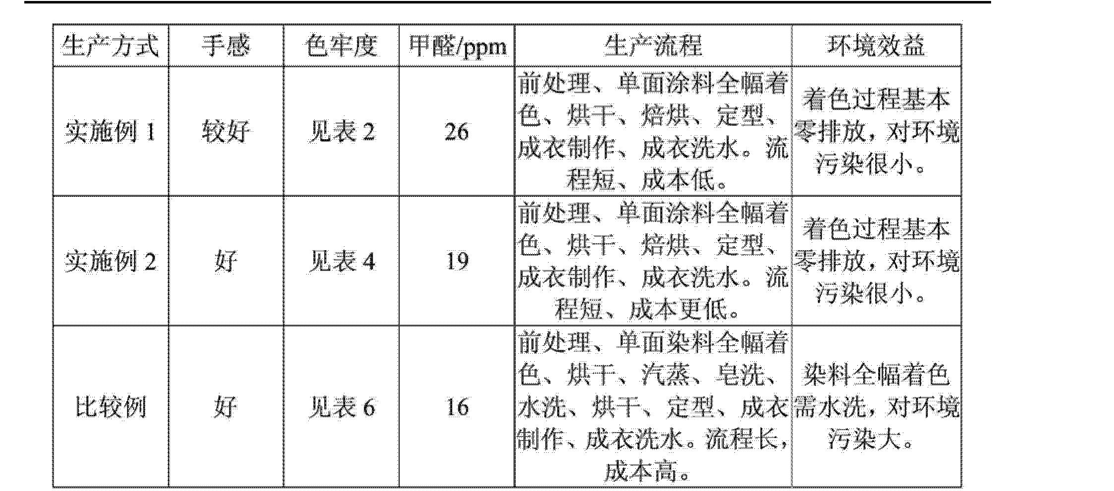 Figure CN103952915AD00111