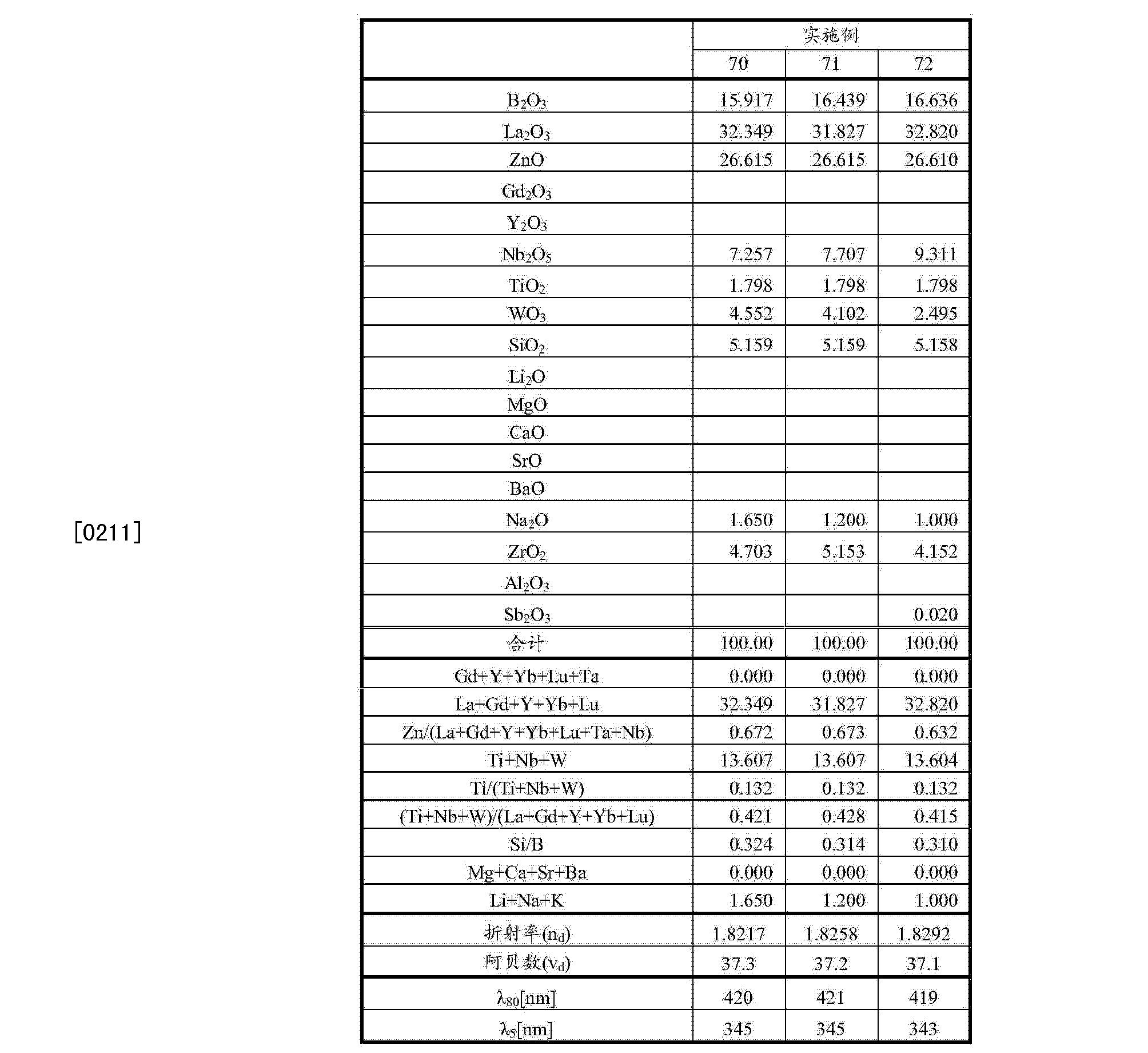 Figure CN103958427AD00241