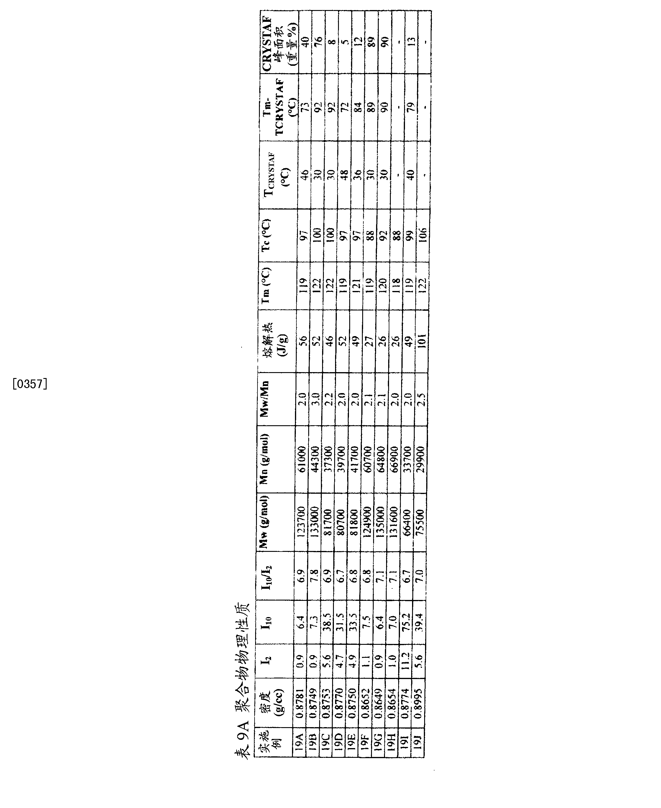 Figure CN102015874BD00451
