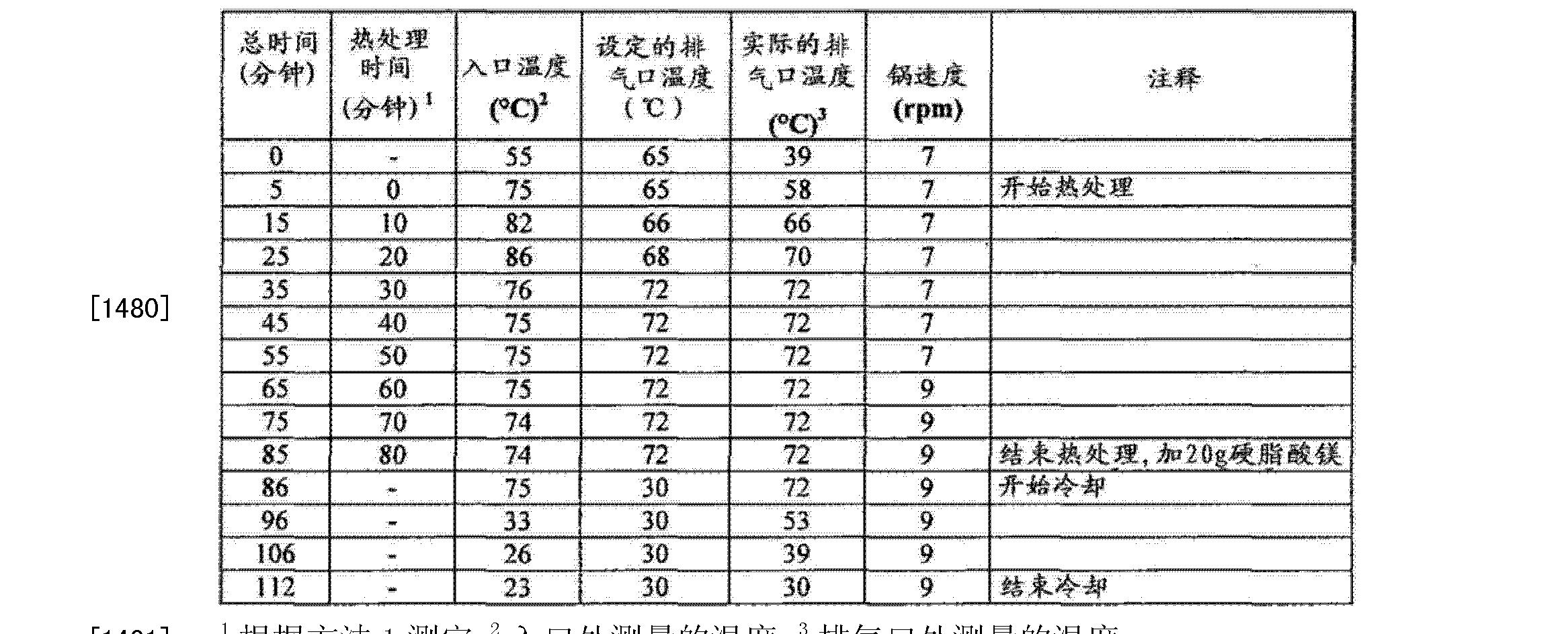 Figure CN102657630BD01422