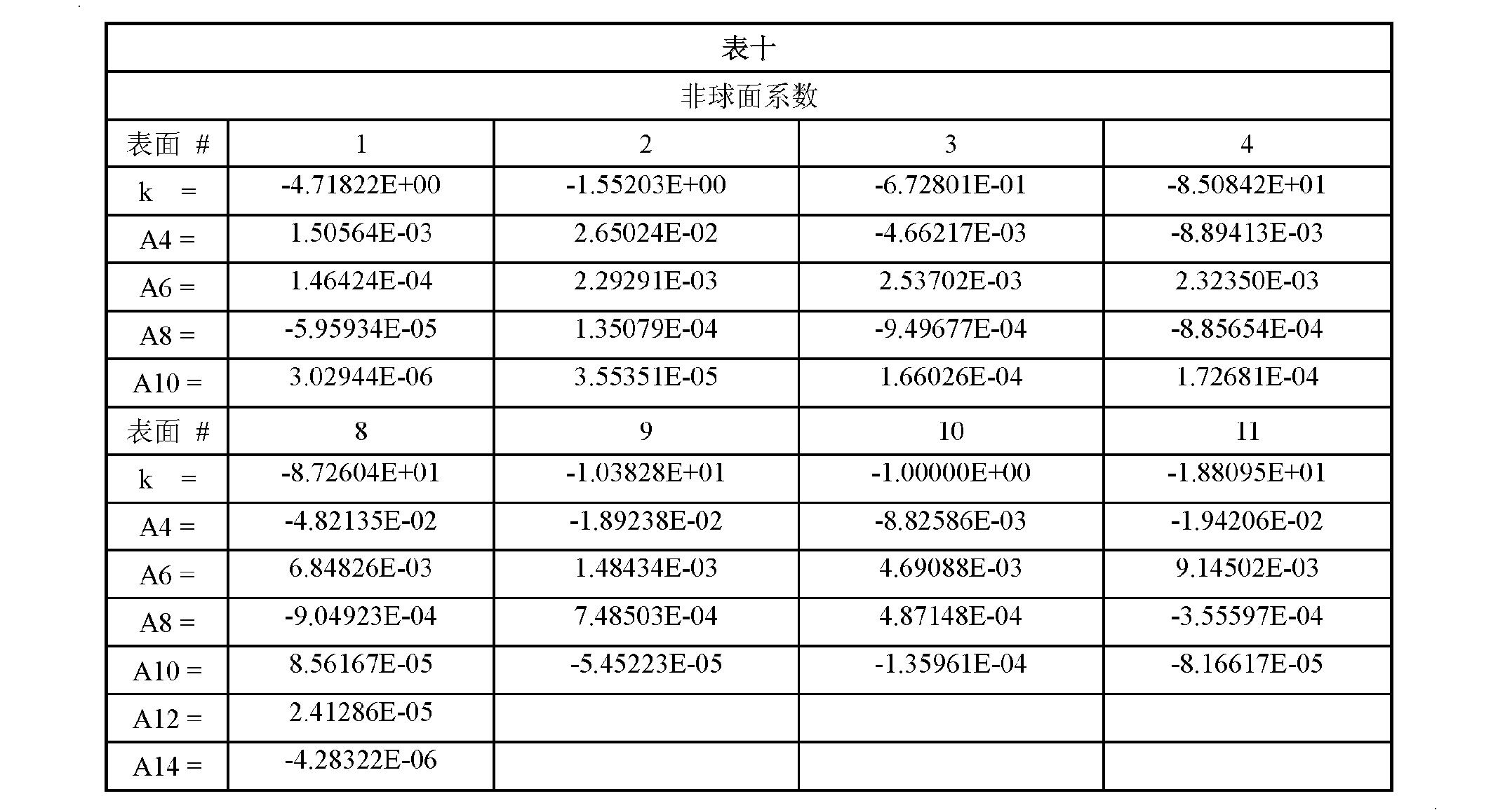 Figure CN202166776UD00171