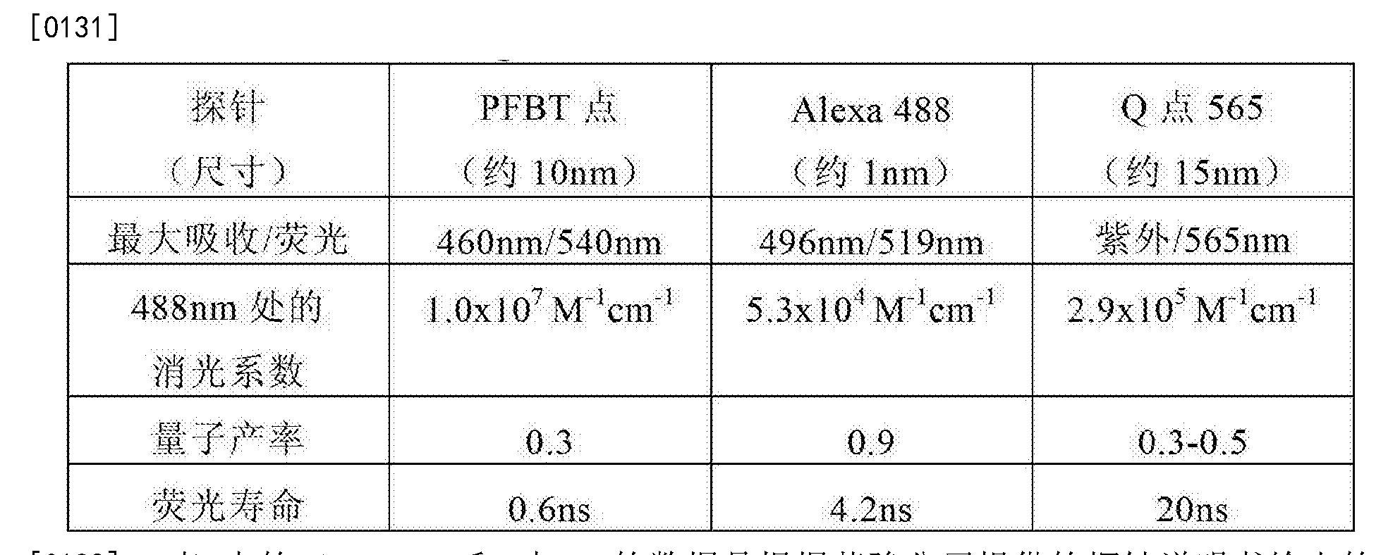 Figure CN102791827BD00221