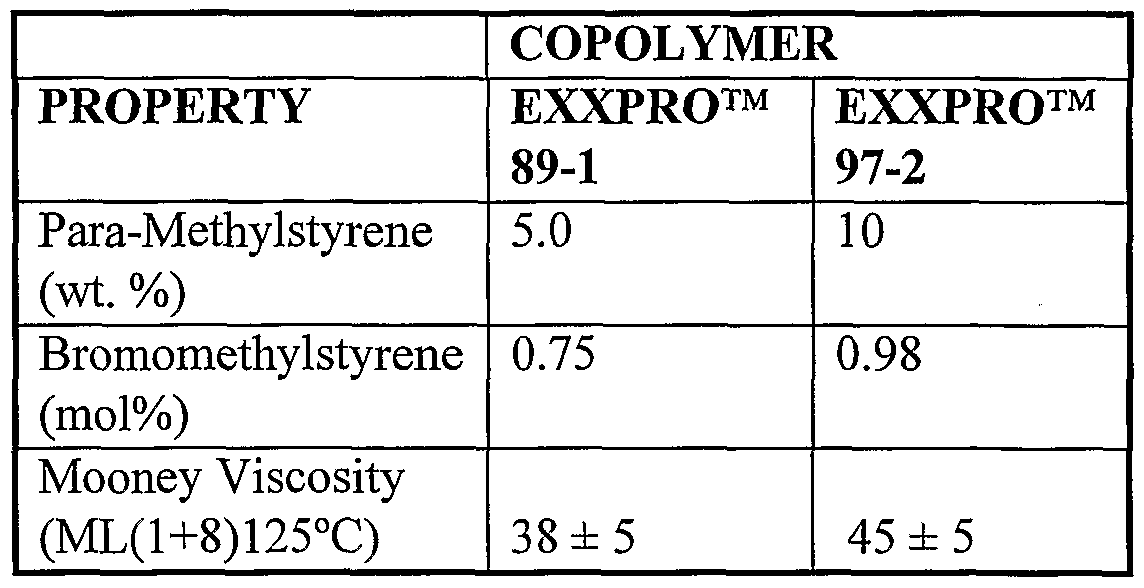 Wo2001096462a2 Transparent And Colorable Elastomeric