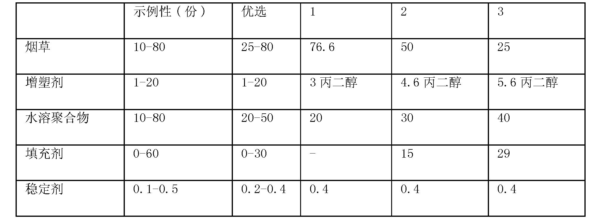Figure CN102669810BD00542
