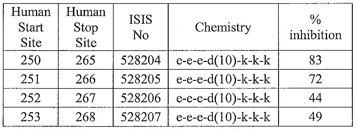 Figure imgf000293_0002