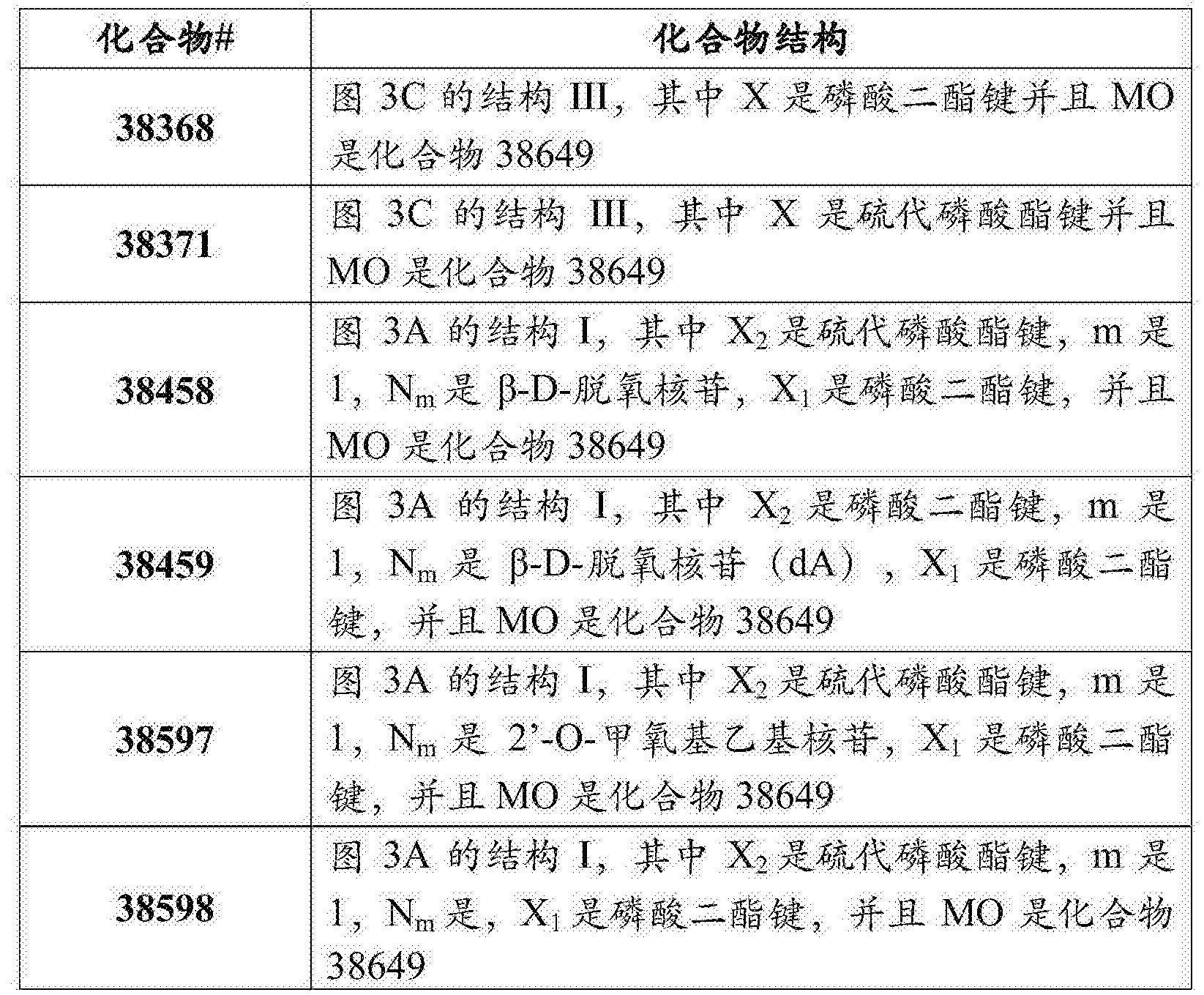 Figure CN105378080AD00731