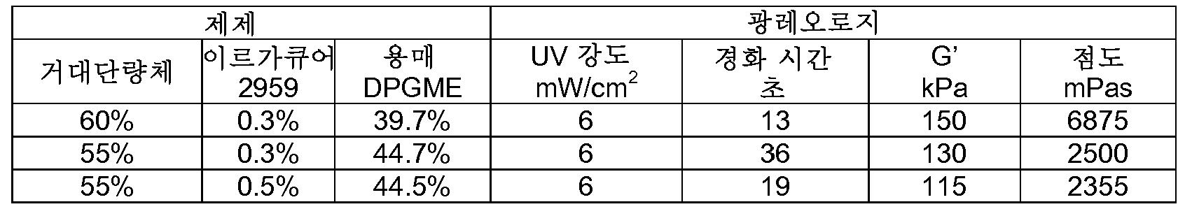 Figure 112013039208213-pct00034