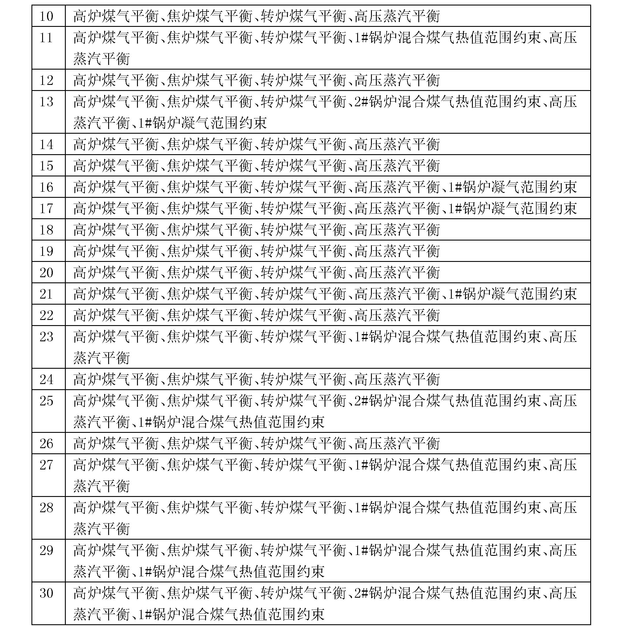 Figure CN104268789BD00191