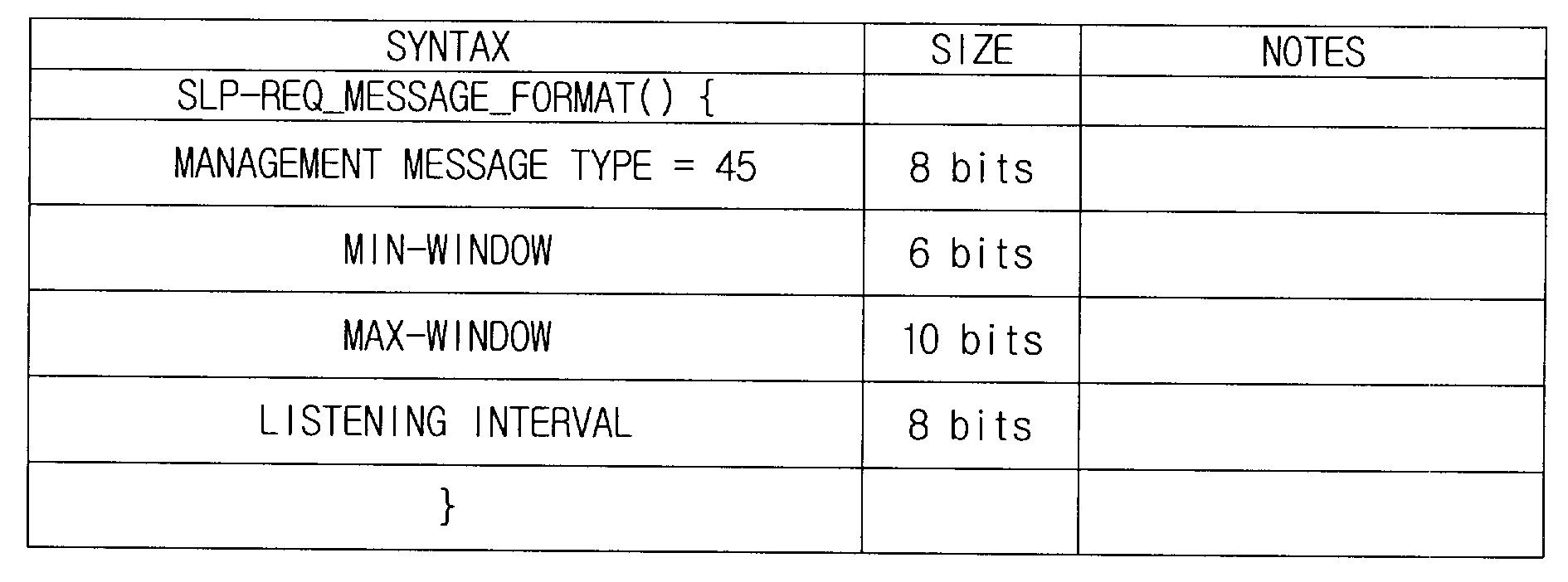Figure 112003033241392-pat00001