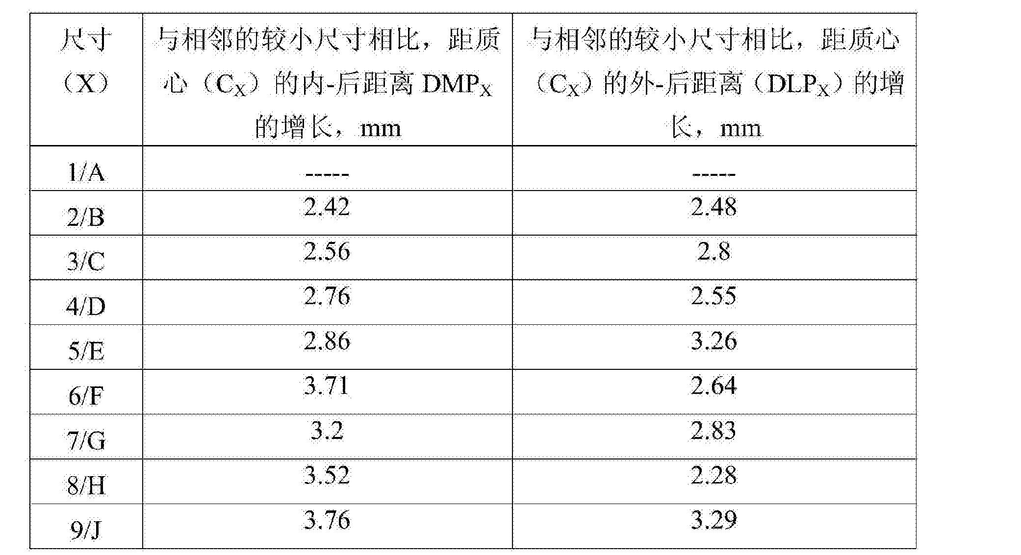 Figure CN104203160BD00171