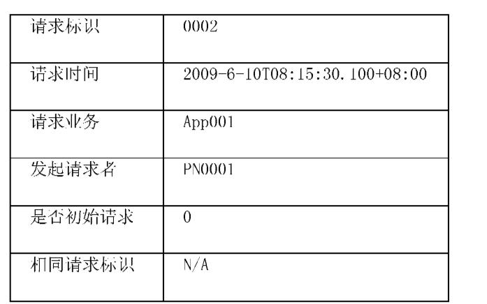 Figure CN101998682AD00163