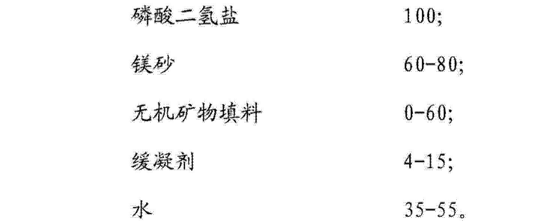 Figure CN103786383AD00051
