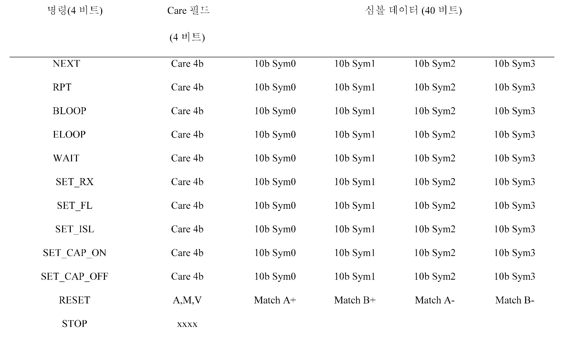 Figure 112012030656760-pct00002