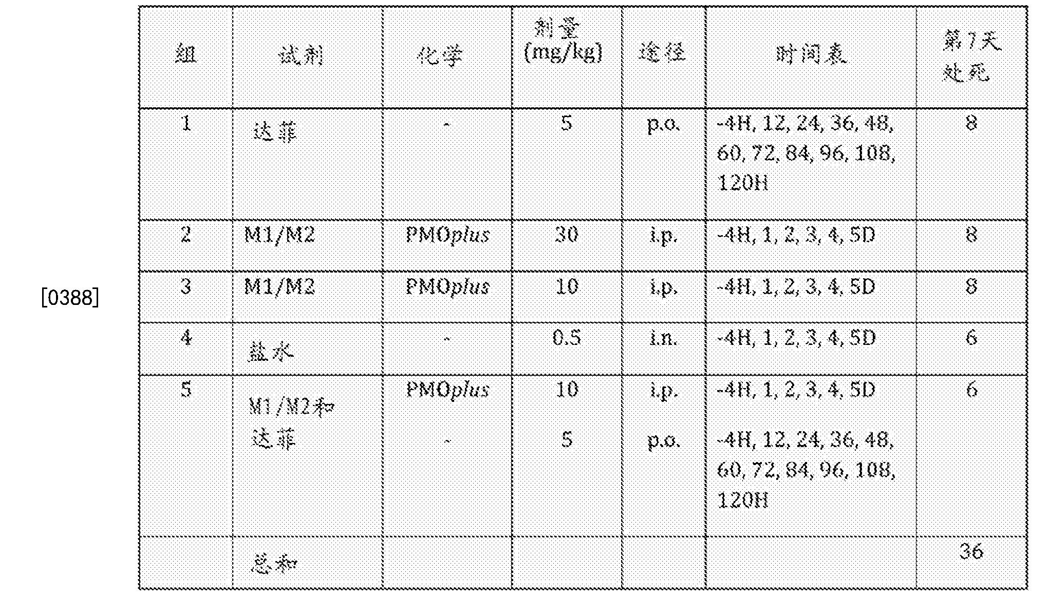 Figure CN102712928BD00561