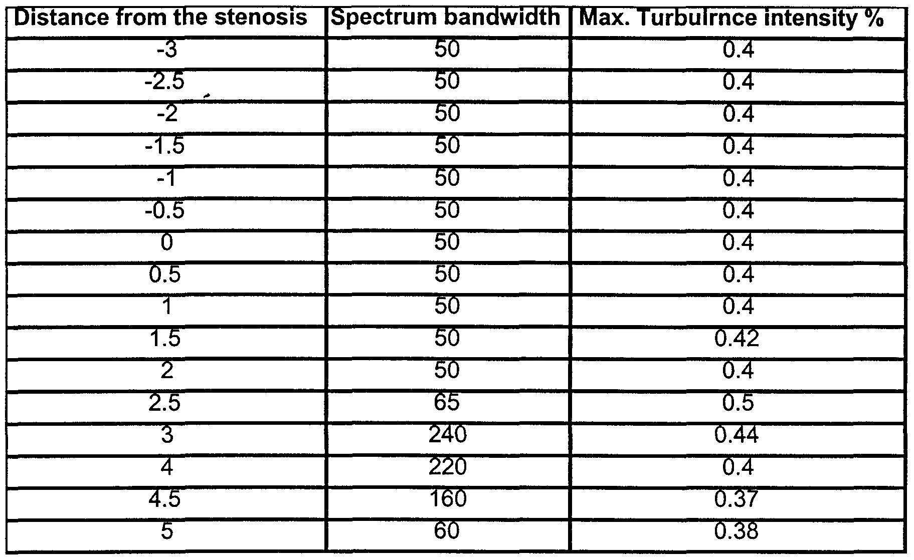 Figure imgf000022_0001