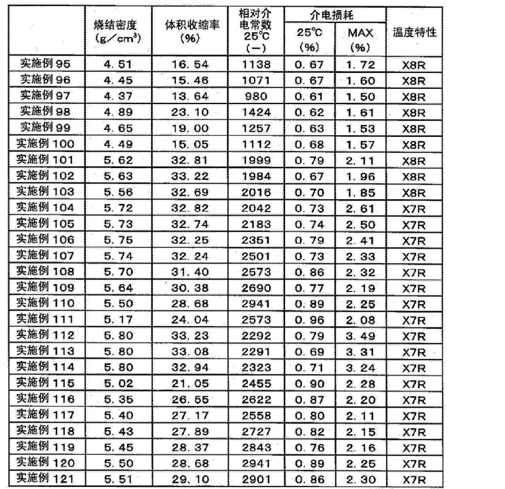 Figure CN102656127AD00191