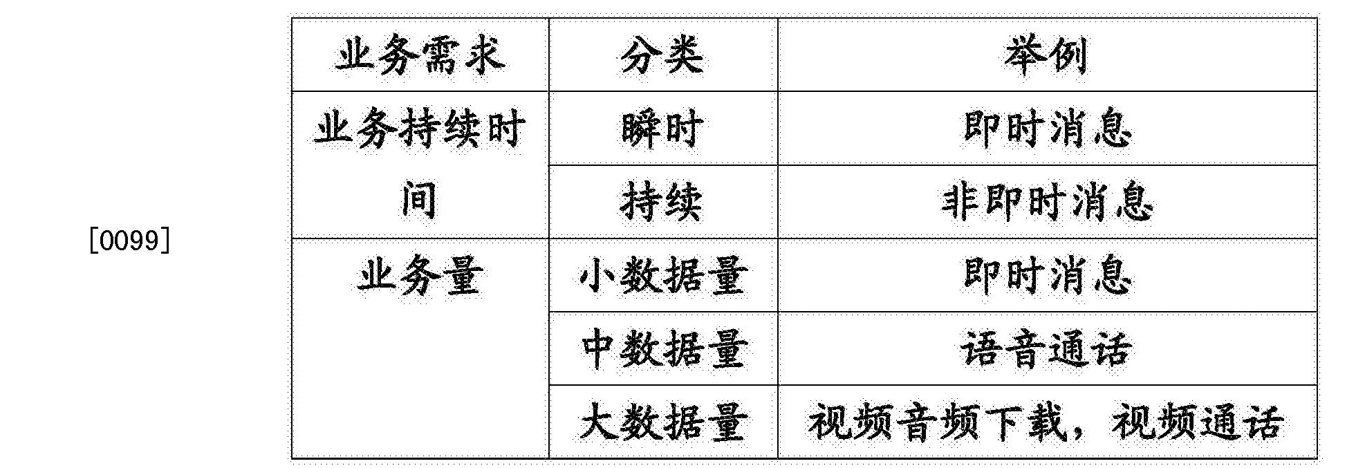 Figure CN105101046AD00142