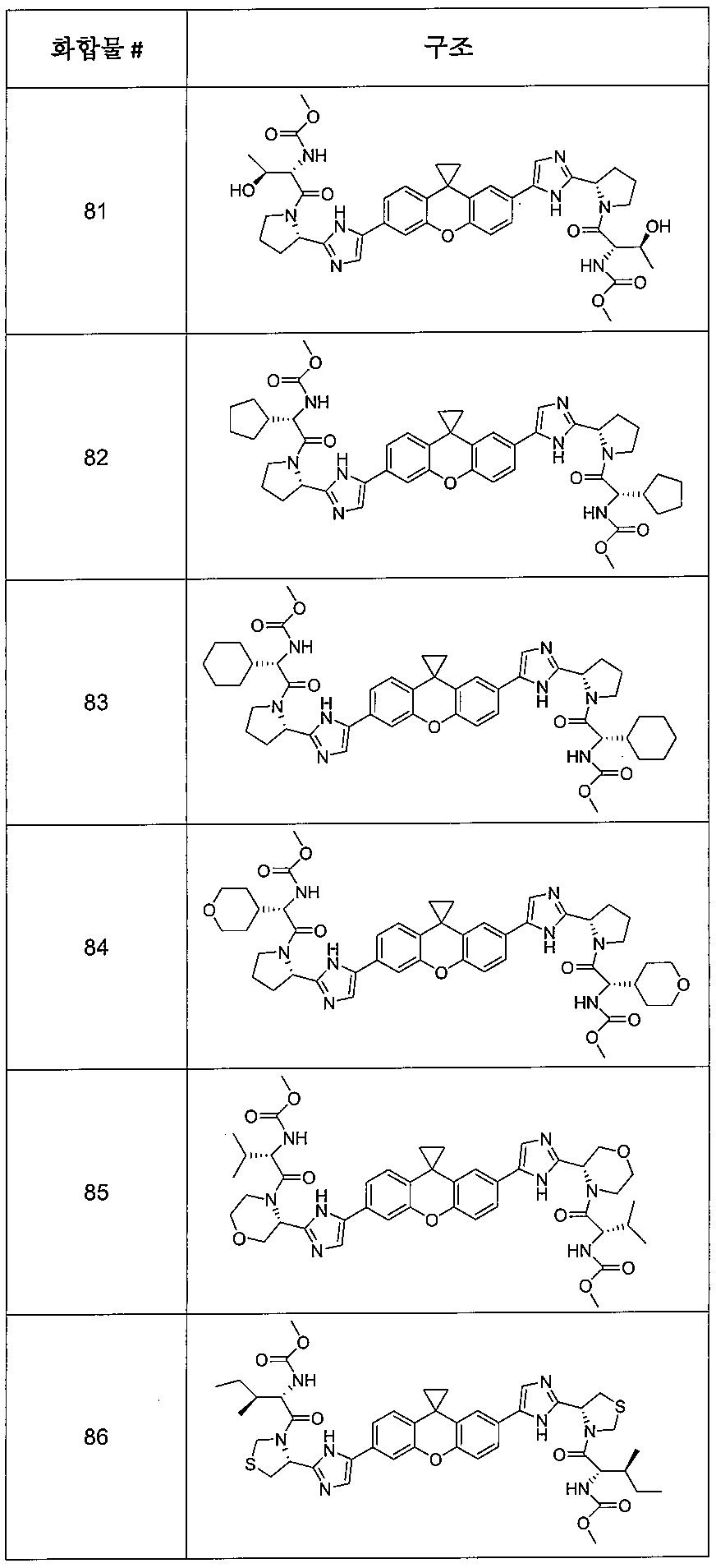 Figure pct00321