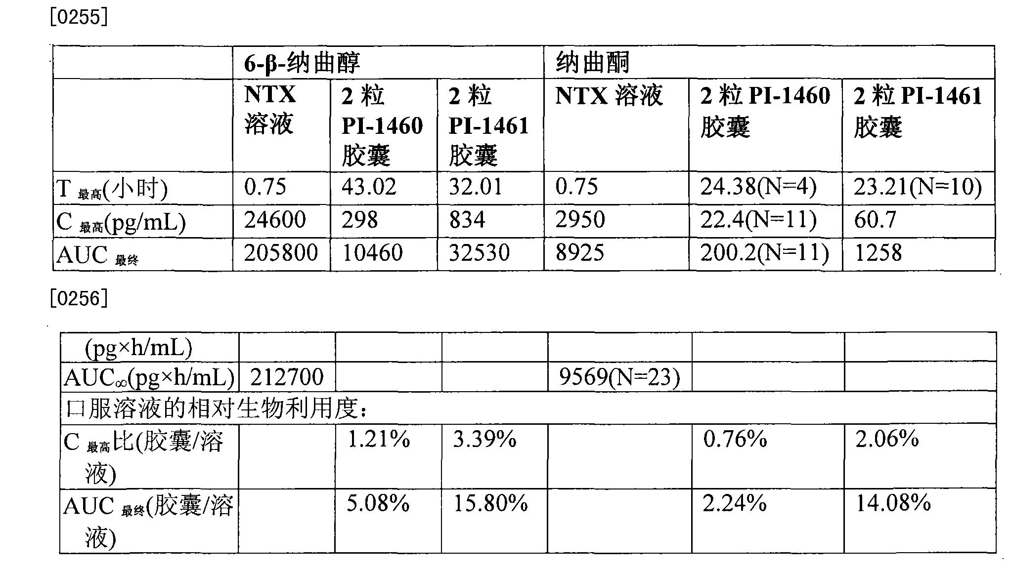 Figure CN101677963BD00351