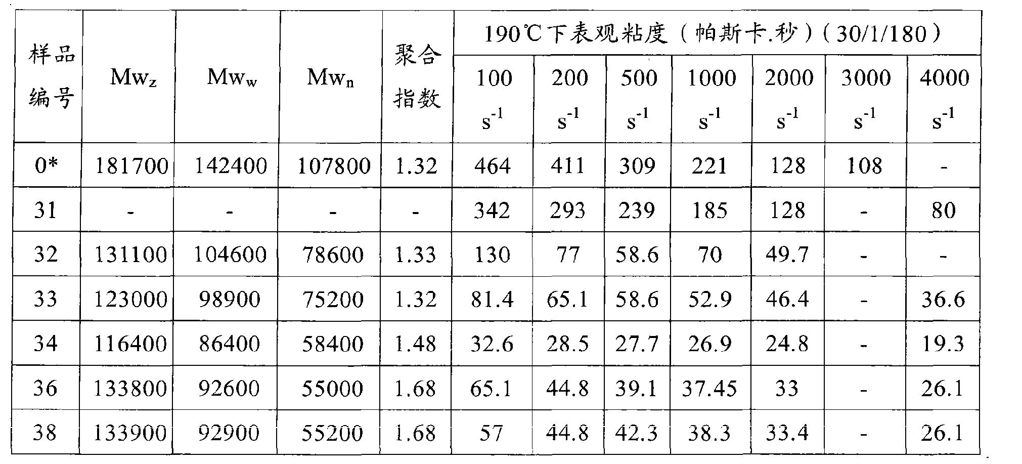Figure CN101563391BD00301