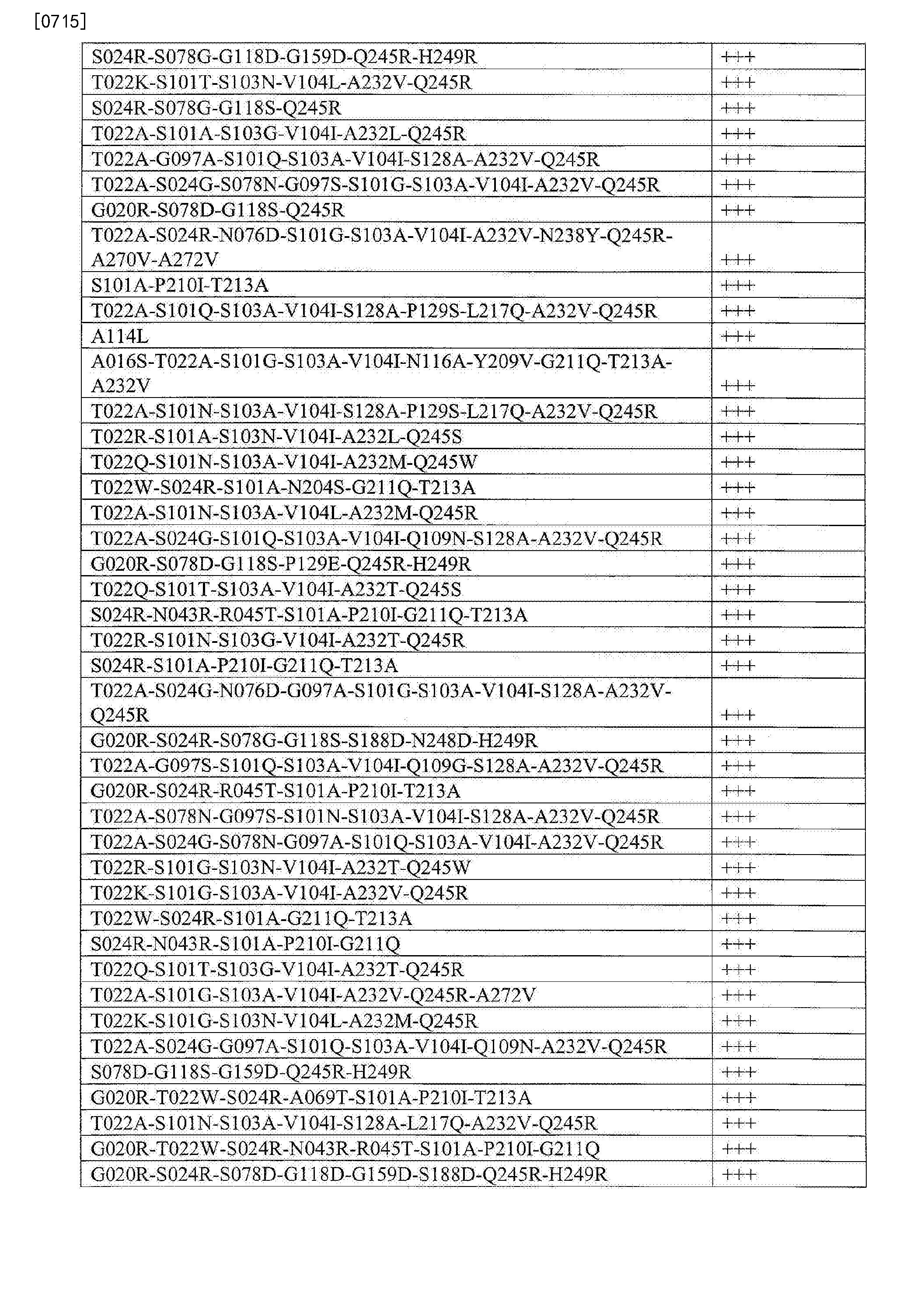 Figure CN103764823BD03151