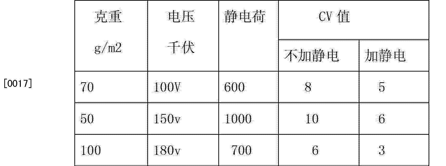 Figure CN102720003AD00041