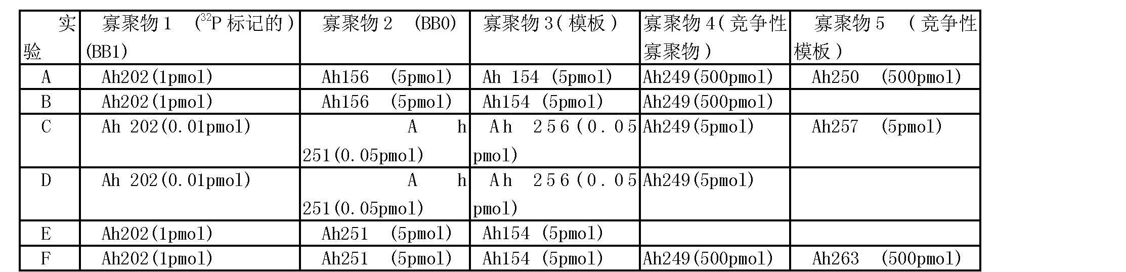 Figure CN101006177BD00461