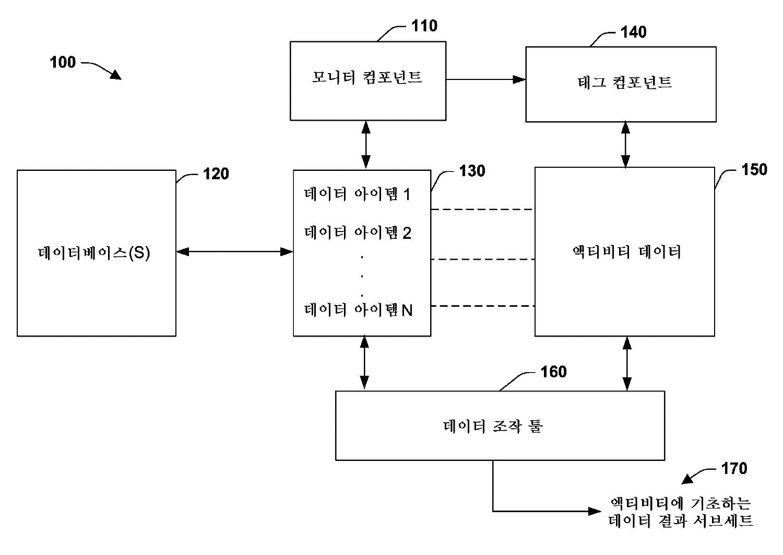 Figure R1020077030613