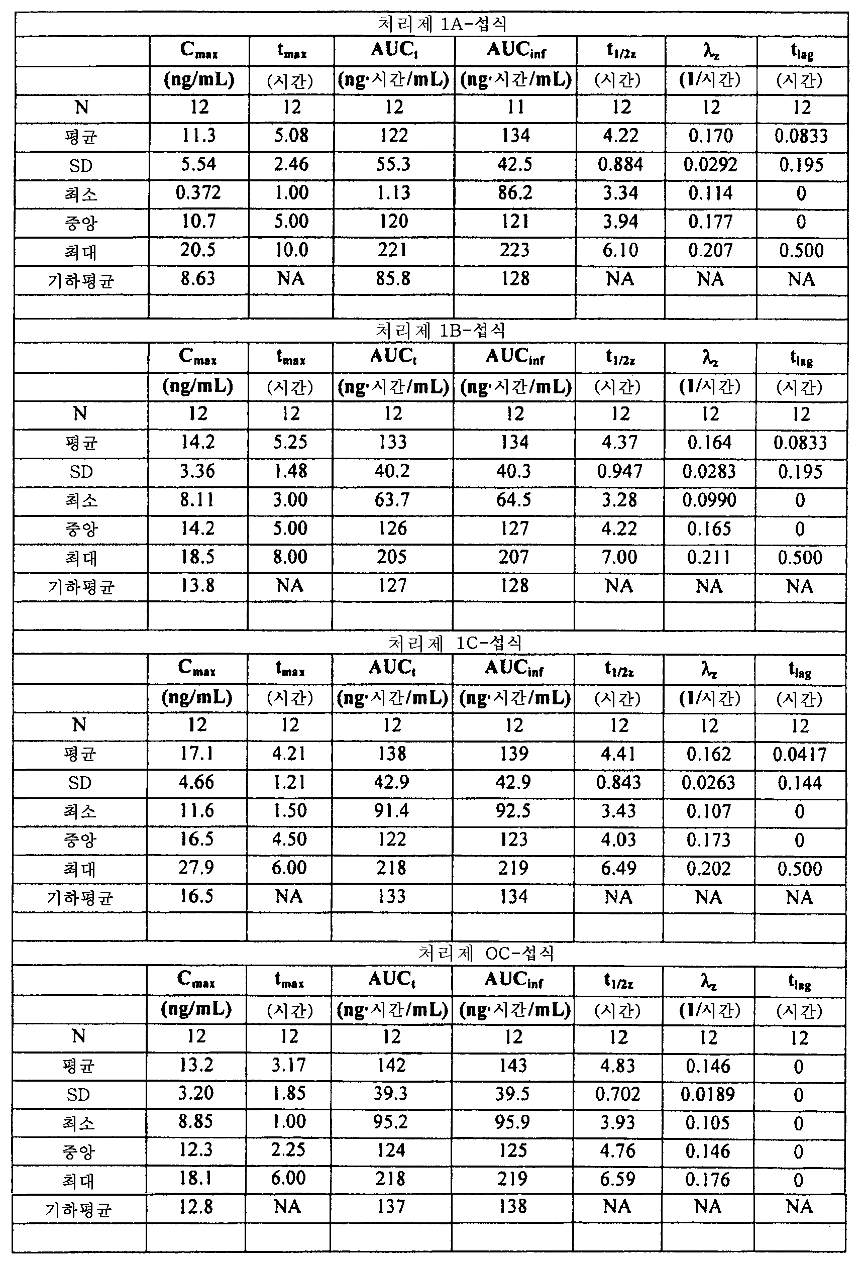 Figure 112011082183604-pat00128