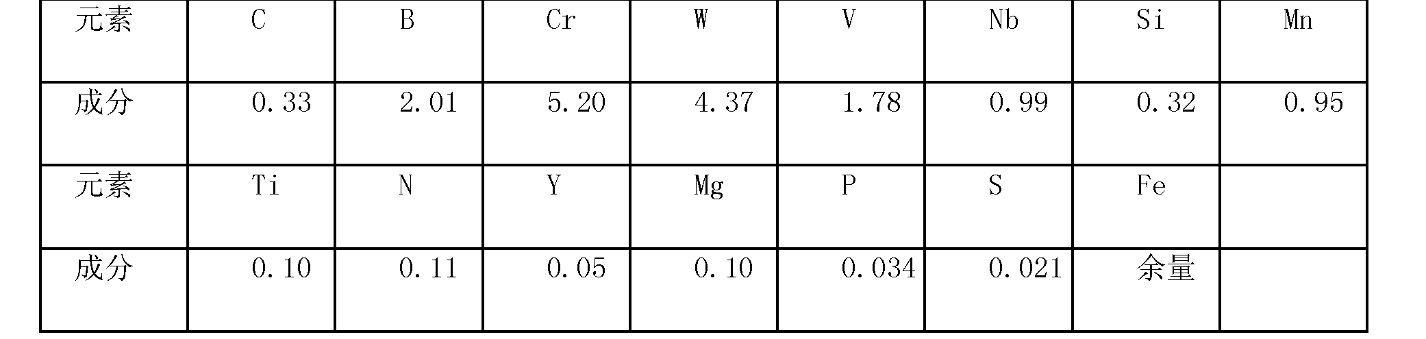 Figure CN101831590BD00081