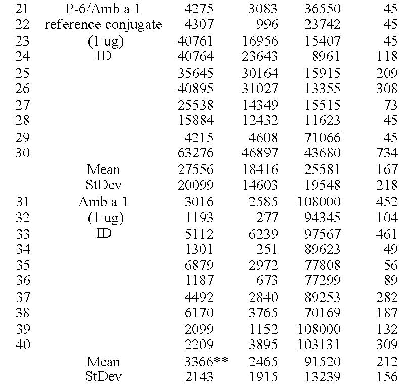Figure US08222398-20120717-C00004