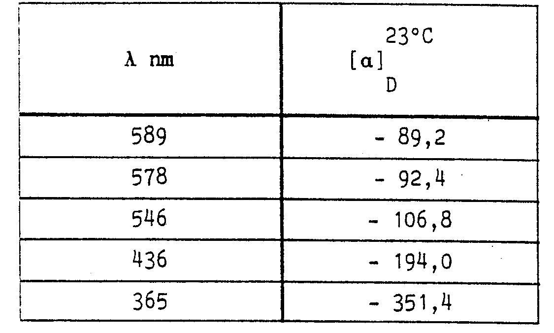 EP0286516A1 - Amino-5,6,7,8-tetrahydro-naphtho[2,3b]furan