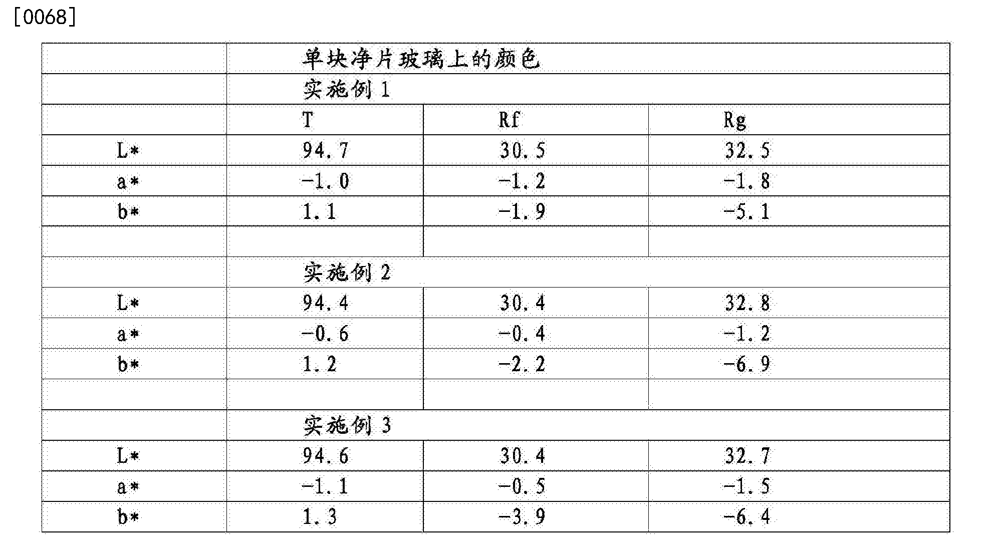 Figure CN105859156AD00151