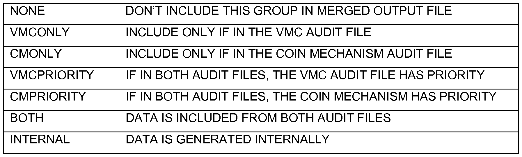 WO2011130177A1 - Generating a single audit file from multiple