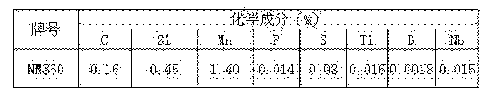 Figure CN102363859BD00051