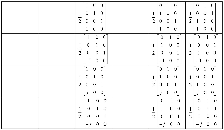 Figure 112010009825391-pat00429