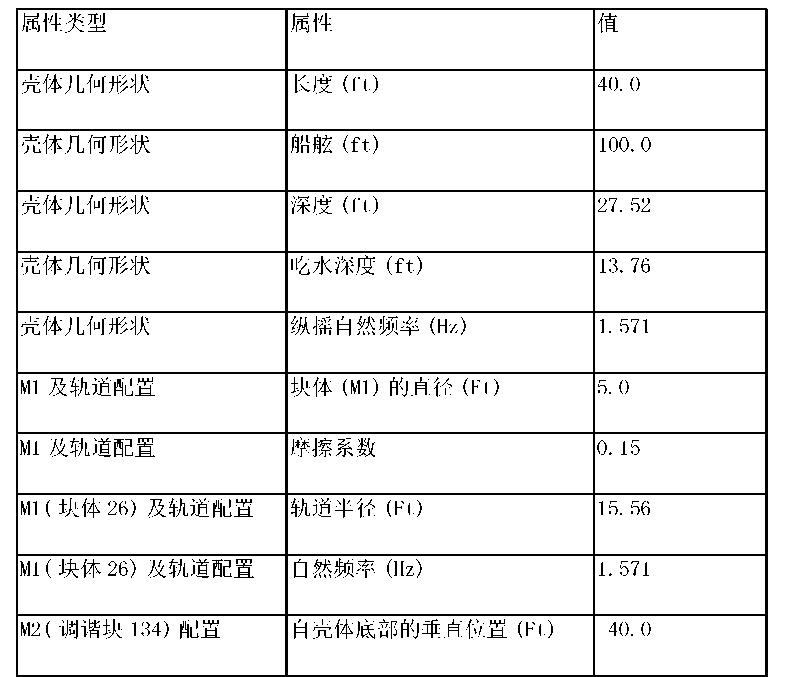 Figure CN103180605BD00122