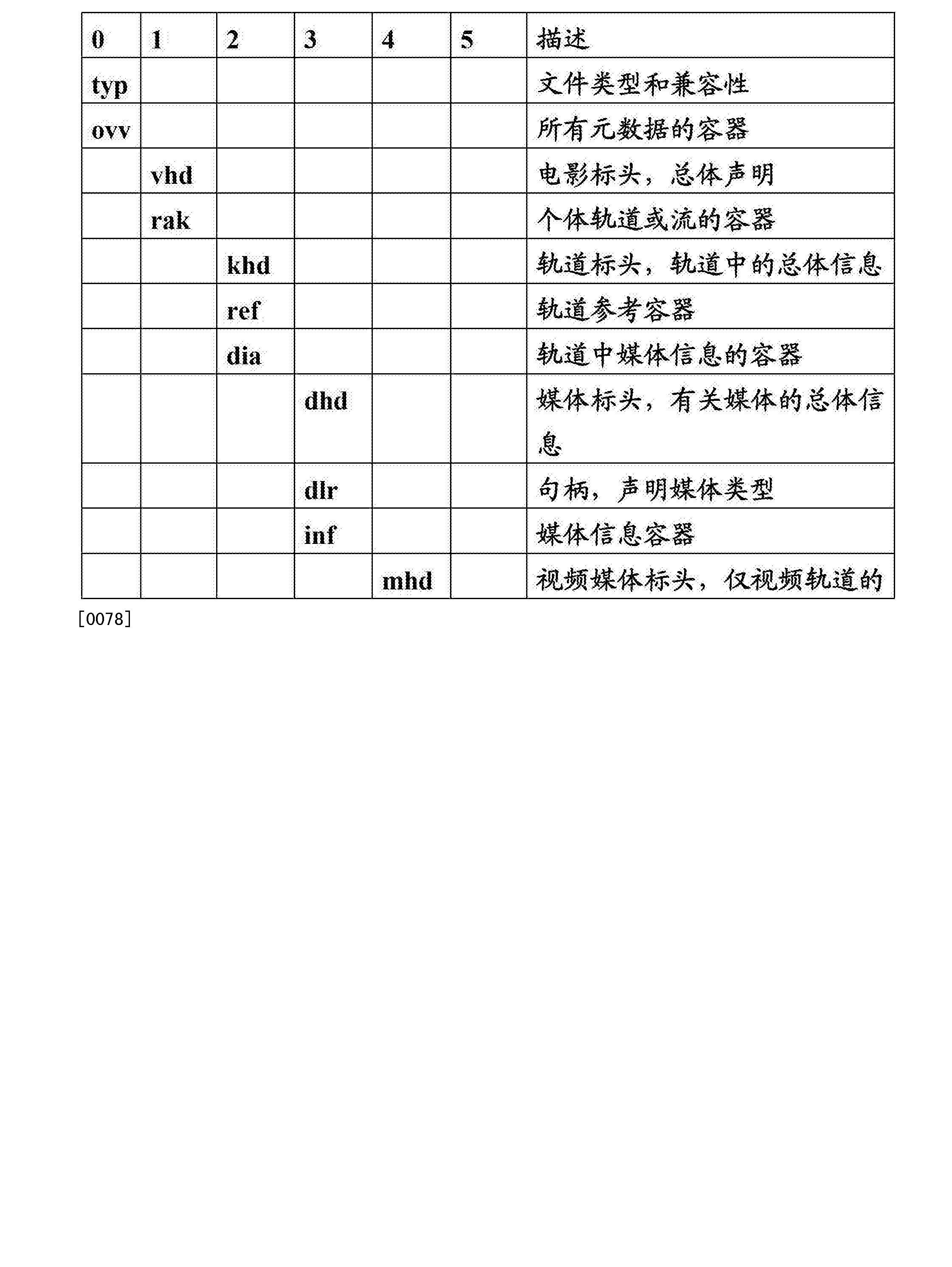 Figure CN102687518BD00171