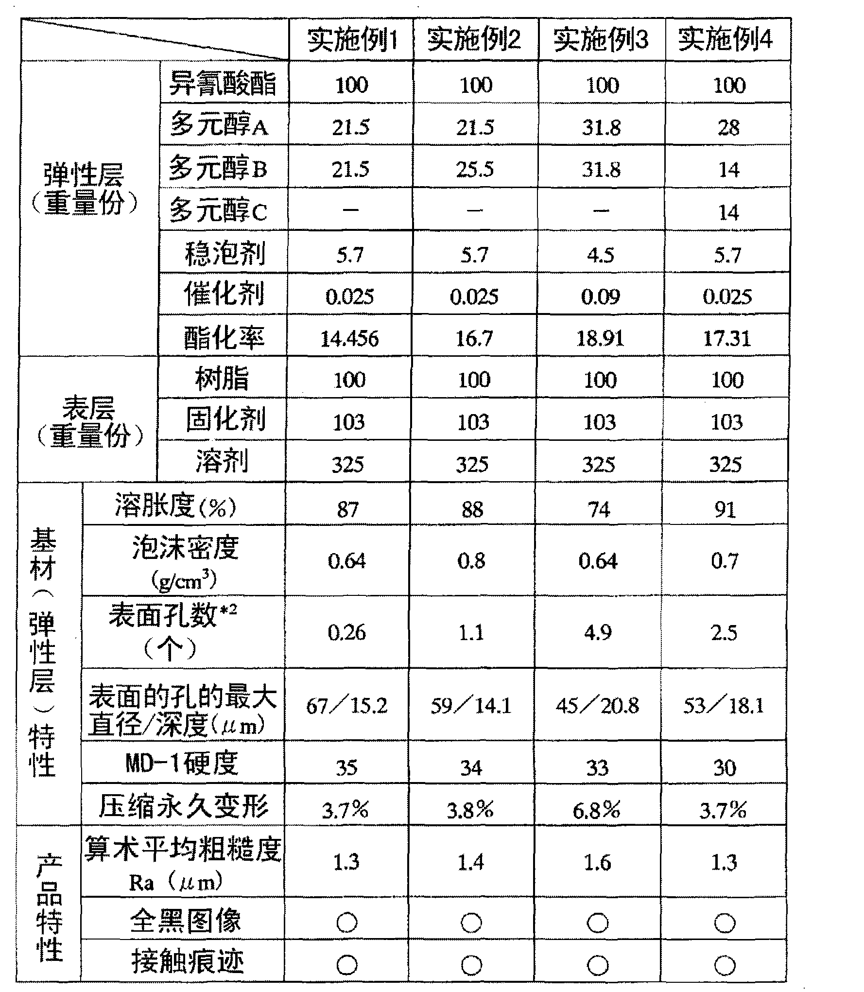 Figure CN101681140BD00121