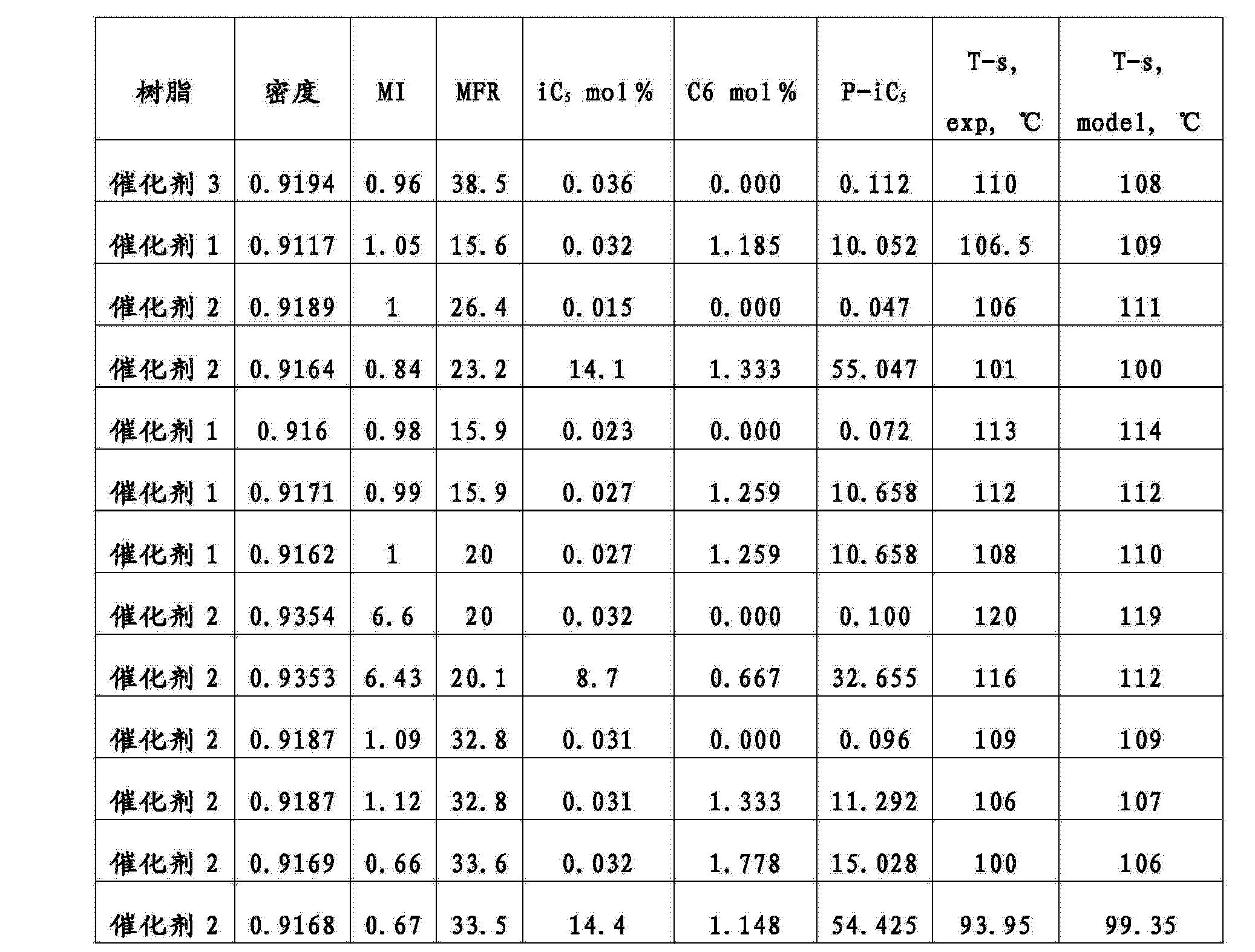 Figure CN104603615AD00141