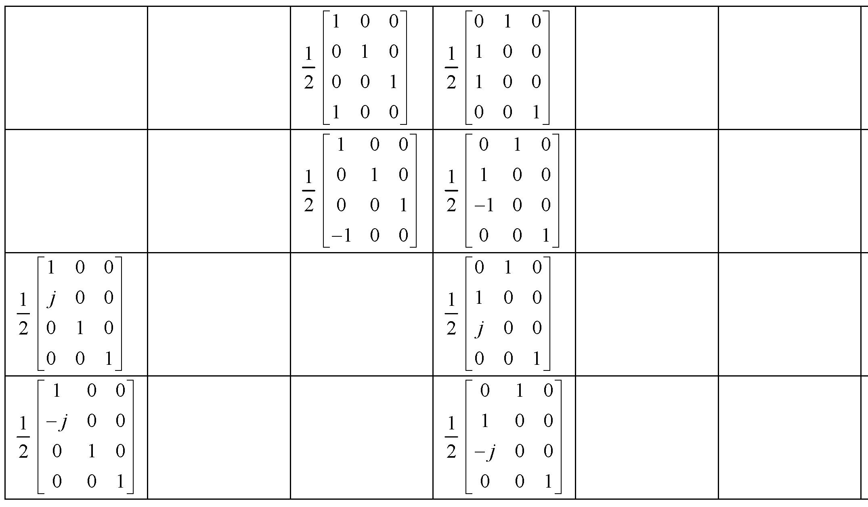 Figure 112010009825391-pat00297