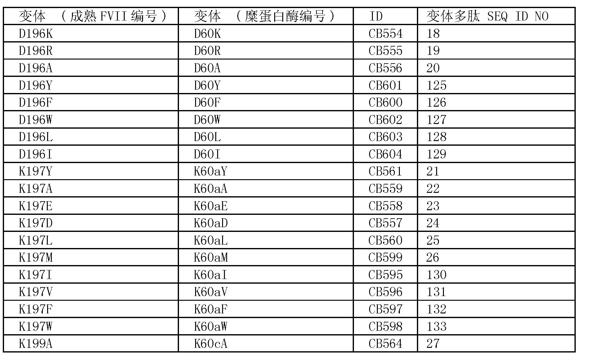 Figure CN101743309BD01041