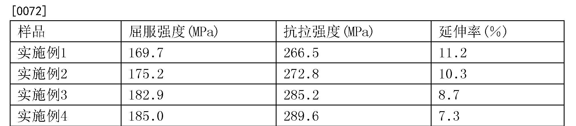Figure CN107952948AD00071