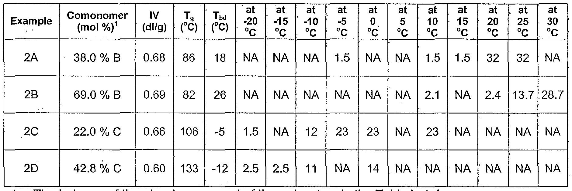 Figure imgf000191_0001