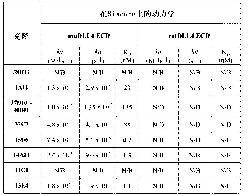 Figure CN102906113BD00891
